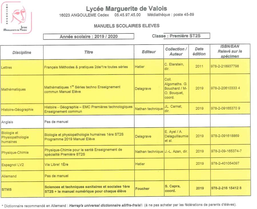 Liste des manuels 1ere ST2S